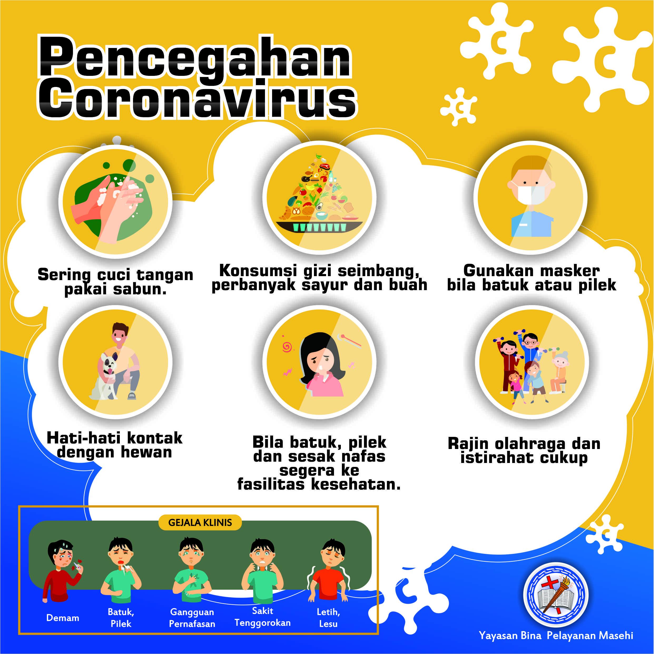 Pencegahan Pandemi COVID-19